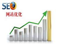 网站百度排名与转化率的SEO优化方案